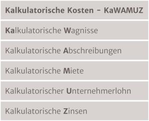 KaWAMUZ - Kalkulatorische Kosten